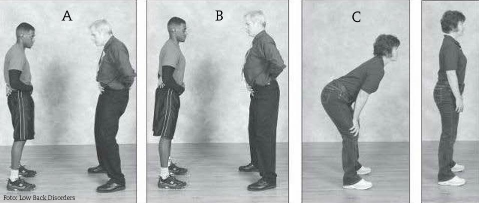 stabilizacija trupa na različne načine