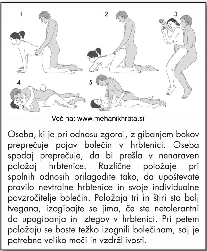 Opis različnih spolnih položajev in njihova primernost glede na bolečine v hrbtu.